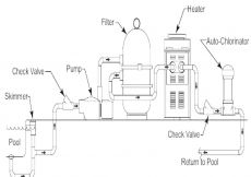 Hayward Super Pump 1.5 Hp Wiring Diagram - Hayward Super Pump 1 5 Hp Wiring Diagram Collection Hayward Super Pump 1 5 Hp Wiring 4d