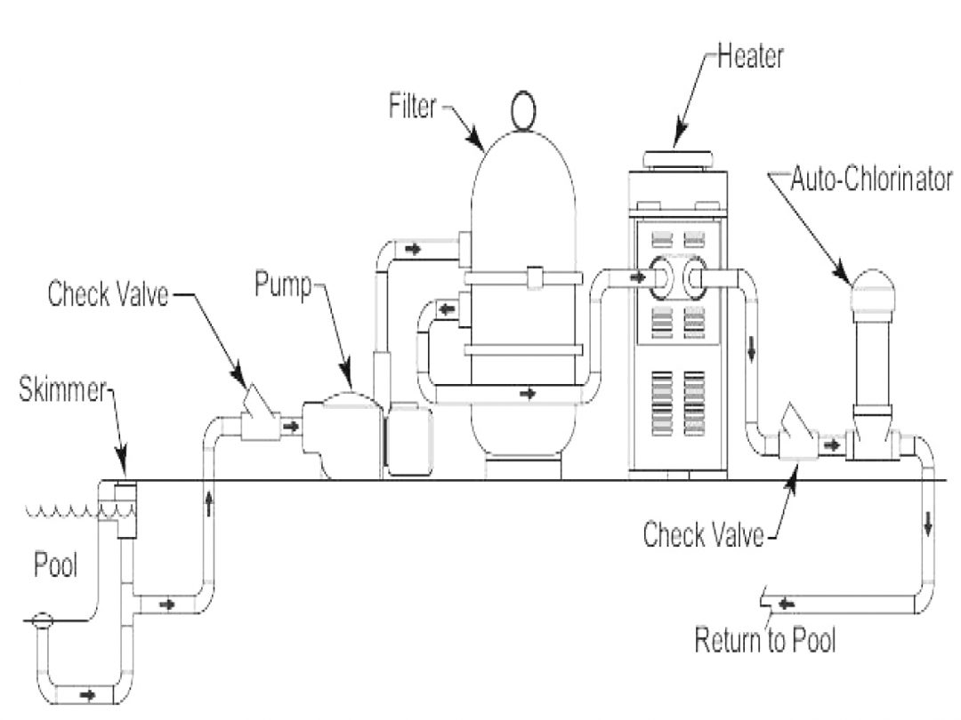 find out here hayward super pump 1 5 hp wiring diagram download  hayward super pump 1 5 hp wiring diagram #11