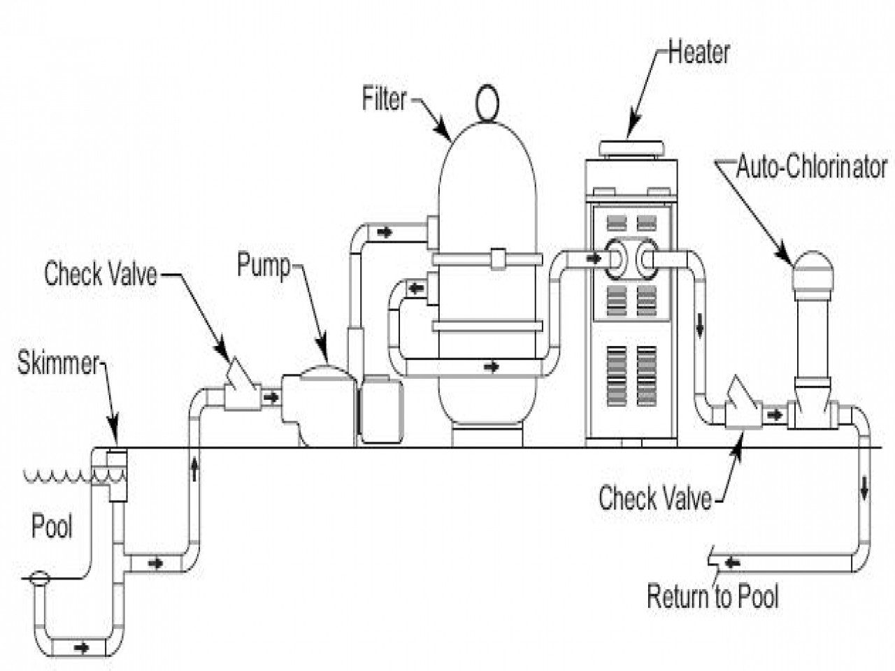 gallery of hayward super pump wiring diagram download