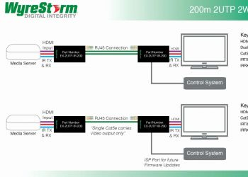 Hdmi Over Cat5 Wiring Diagram - Full Size Of Wiring Diagram Cat 5e Wiring Diagram Fresh Cat5 to Hdmi Wiring Diagram 12q