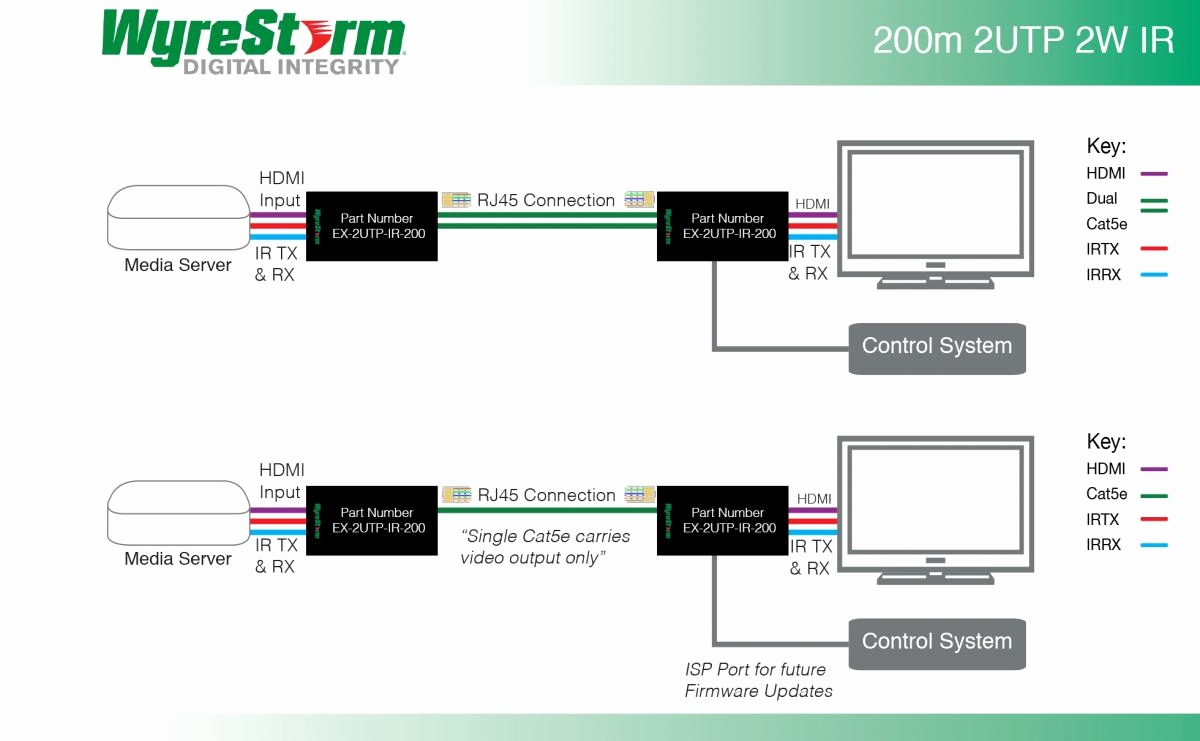 Gallery Of Hdmi Over Cat5 Wiring Diagram Sample