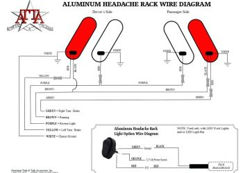 Headache Rack Wiring Diagram - Free Wiring Diagram Trailer Tail Light Wiring Diagram Small 5 Pin Plug New Din 1e