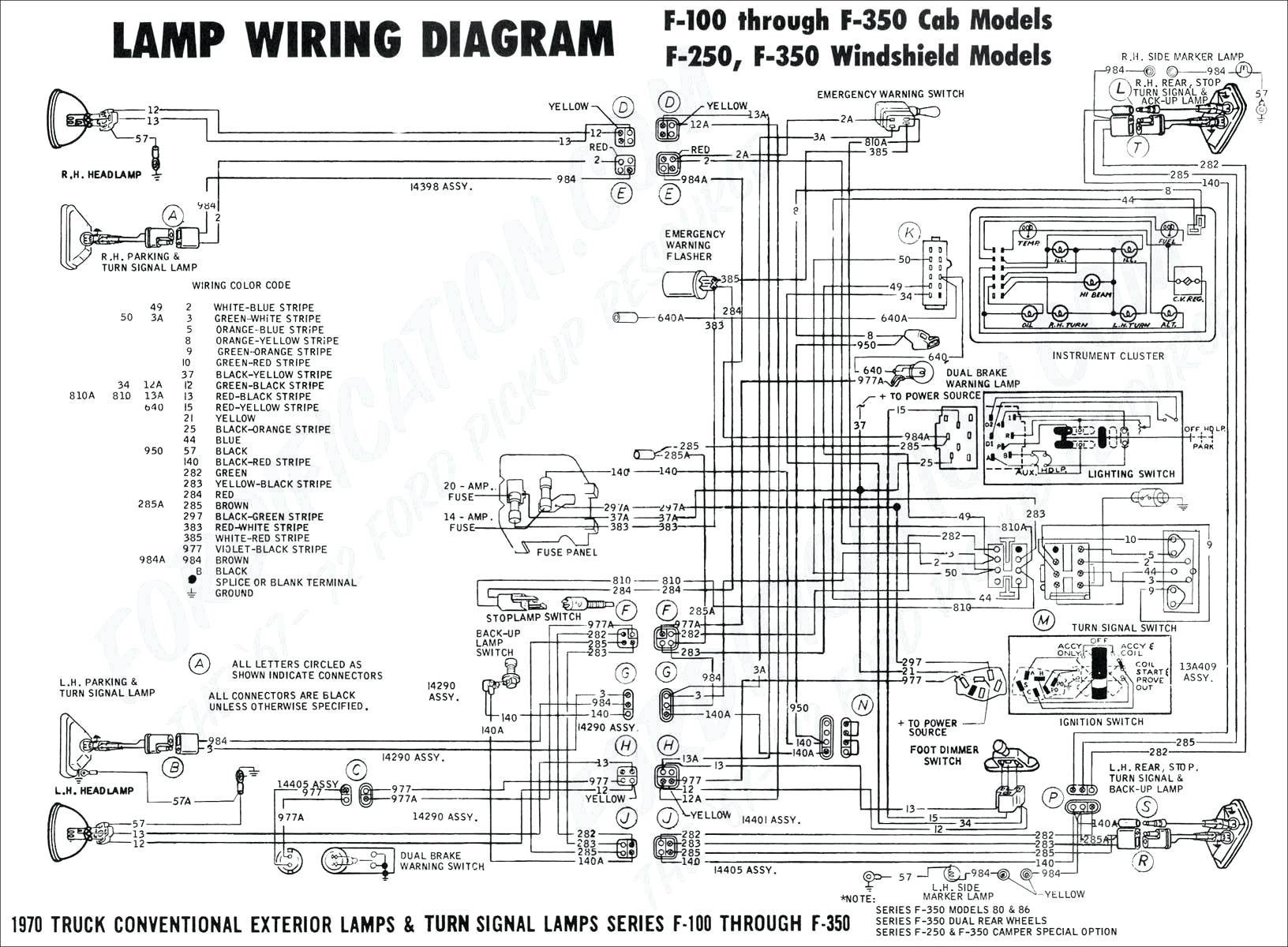 Gallery Of Heavy Duty Trailer Wiring Diagram Download