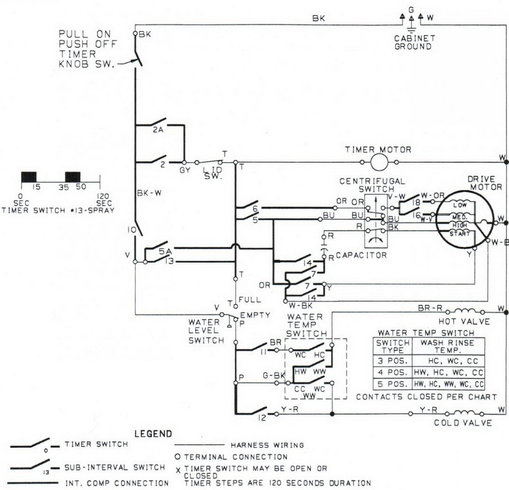 Collection Of    Hotpoint    Dryer Timer    Wiring       Diagram    Download