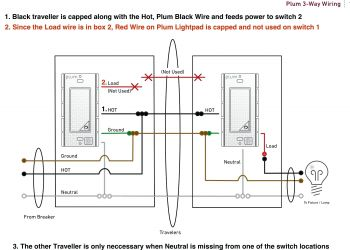 Hoveround Mpv5 Wiring Diagram - Wiring Diagram Besides Jayco Battery Wiring Diagram On 480 to 120 Rh Gogowire Co 7r