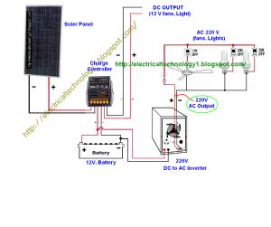 How to Install solar Panels Wiring Diagram - How to Wire solar Panel to 220v Inverter 12v Battery 12v Dc Load Power at 20h