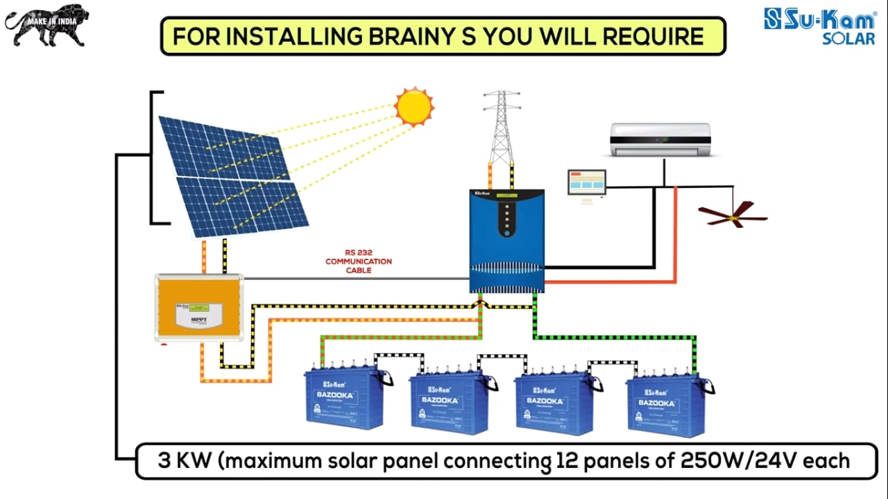 how to install solar panels wiring diagram Download-Solar Panel Wiring Diagram LoreStanfo 18-j