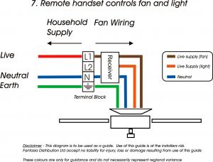 Hunter 3 Speed Fan Control and Light Dimmer Wiring Diagram - Fan Wiring Diagram Best Unique 3 Speed Ceiling Switch Throughout 1m