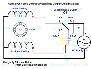 Hunter 3 Speed Fan Control and Light Dimmer Wiring Diagram - Hunter Ceiling Fan 3 Speed Switch Wiring Diagram to for Nilza Jpg Best Control 18m