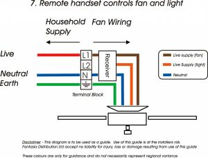 Hunter 3 Speed Fan Switch Wiring Diagram - 3 Speed Ceiling Fan Switch Wiring Diagram – 3 Speed Ceiling Fan Switch Wiring Diagram Best 4b