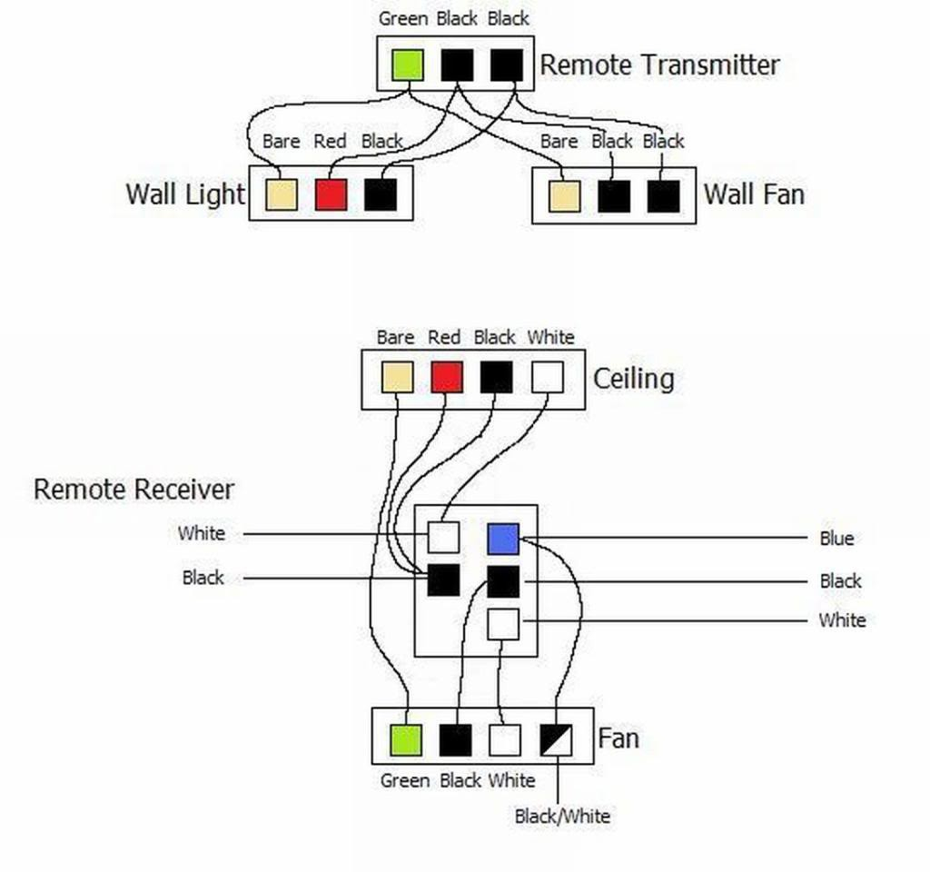 hunter 3 speed fan switch wiring diagram Download-Hunter 3 Speed Fan Switch Wiring Diagram Best Wiring Diagram Hunter Ceiling Fan Switch within 13-m