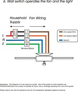 Hunter Ceiling Fan and Light Control Wiring Diagram - Wiring Diagram for Ceiling Fan Switch New Hunter Fan Switch Wiring Diagram 1c