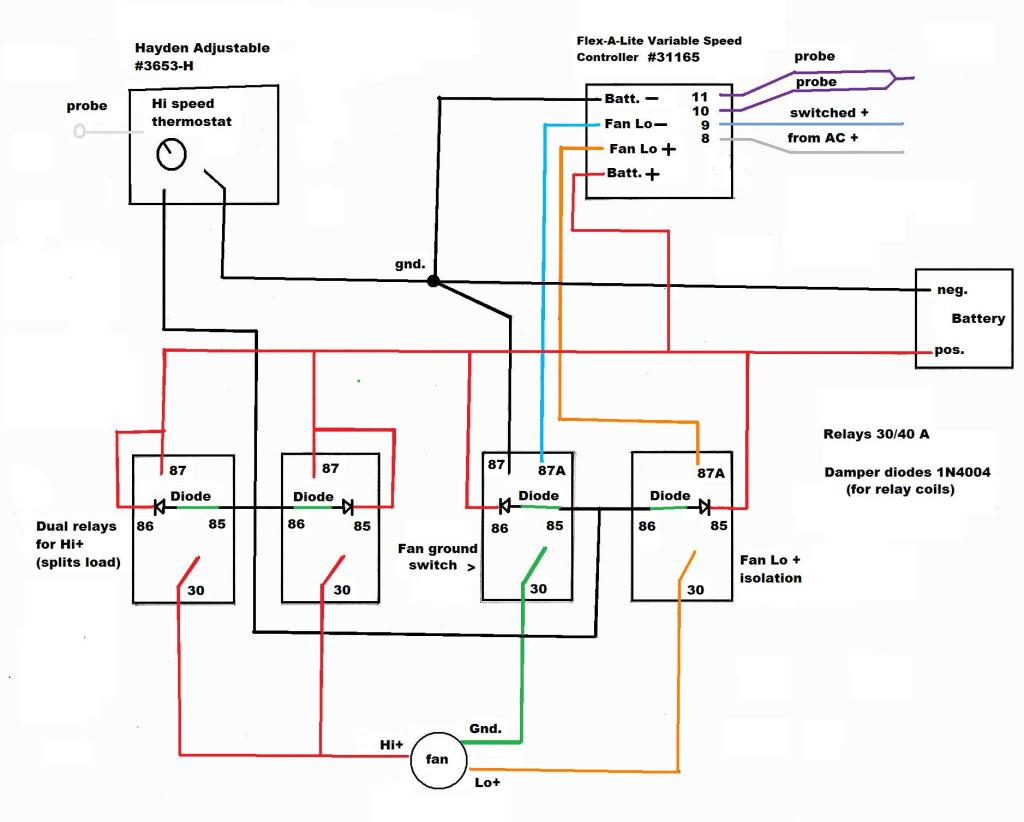 Collection Of Hunter Ceiling Fan Capacitor Wiring Diagram