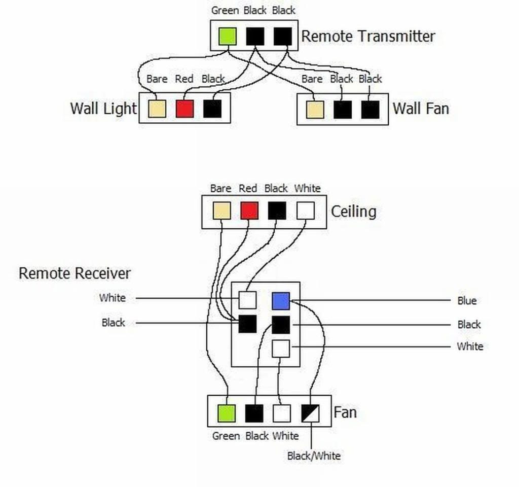 get hunter ceiling fan wiring diagram with remote control sample