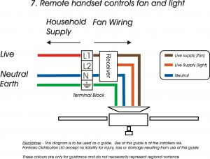 Hunter Ceiling Fan Wiring Diagram with Remote Control - Hunter Ceiling Fan Wiring Diagram with Remote Control Fresh Famous Endearing Enchanting Harbor Breeze 18c