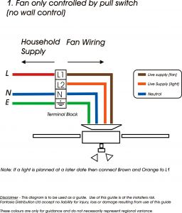Hunter Fan Wiring Diagram - Wiring Diagram for Ceiling Fan Wall Switch Best 15 14d