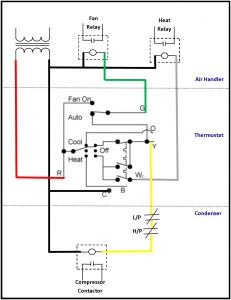 Hvac thermostat Wiring Diagram - Home Hvac Wiring Diagram New Room thermostat Wiring Diagrams for Hvac Systems with Home Ac Of Home Hvac Wiring Diagram 10m