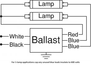 Icn 4p32 N Wiring Diagram - Advance Ballast Wiring Diagram Likewise Security Light Wiring Rh Jamairline Co 1t