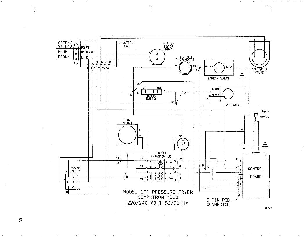 imperial deep fryer wiring diagram imperial deep fryer wiring diagram sample