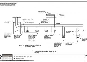 In Ground Pool Electrical Wiring Diagram - Swimming Pool Wiring Diagram Collection Of E 50 09 Surface Metal Raceway Wiring Detail Nih Download Wiring Diagram Detail Name Swimming Pool 17l