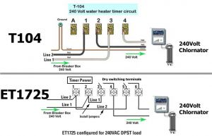 Intermatic Photocell Wiring Diagram - How to Wire and Connect A Intermatic Pool Pump Timer In Wiring Diagram 7g