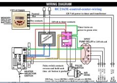 Intermatic Photocell Wiring Diagram - Lighting Contactor Wiring Diagram with Cell Rc2163e Control Center Intermatic Clock Timer Circuit T103 T104m 1280 11d