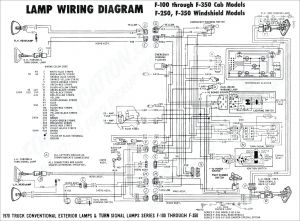 International Truck Wiring Diagram - Diagram Wiring Pic Wiring Diagram ford Trailer Truck Download Wiring Diagram ford F150 Trailer Lights Truck 12k