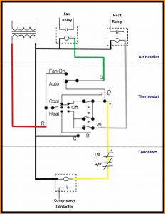 Intertherm thermostat Wiring Diagram - Rheem Ac Wiring Diagram Valid Wiring Diagram Likable thermostat Electric Furnace Best Intertherm 5b