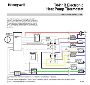 Intertherm thermostat Wiring Diagram - thermostat Wiring Diagram nordyne Ac Unusual Rheem Electric Furnace Wiring Diagram Inspiration Lively Intertherm 16b