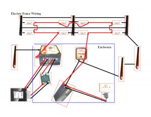 Invisible Fence Wiring Diagram - Invisible Fence Wiring Diagram Popular Electric Fence Wiring Diagram 5j