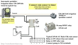 Irrigation Controller Wiring Diagram - Allen Bradley Smc 3 Wiring Diagram Beautiful Fine Allen Bradley Motor Control Wiring Diagrams 20b
