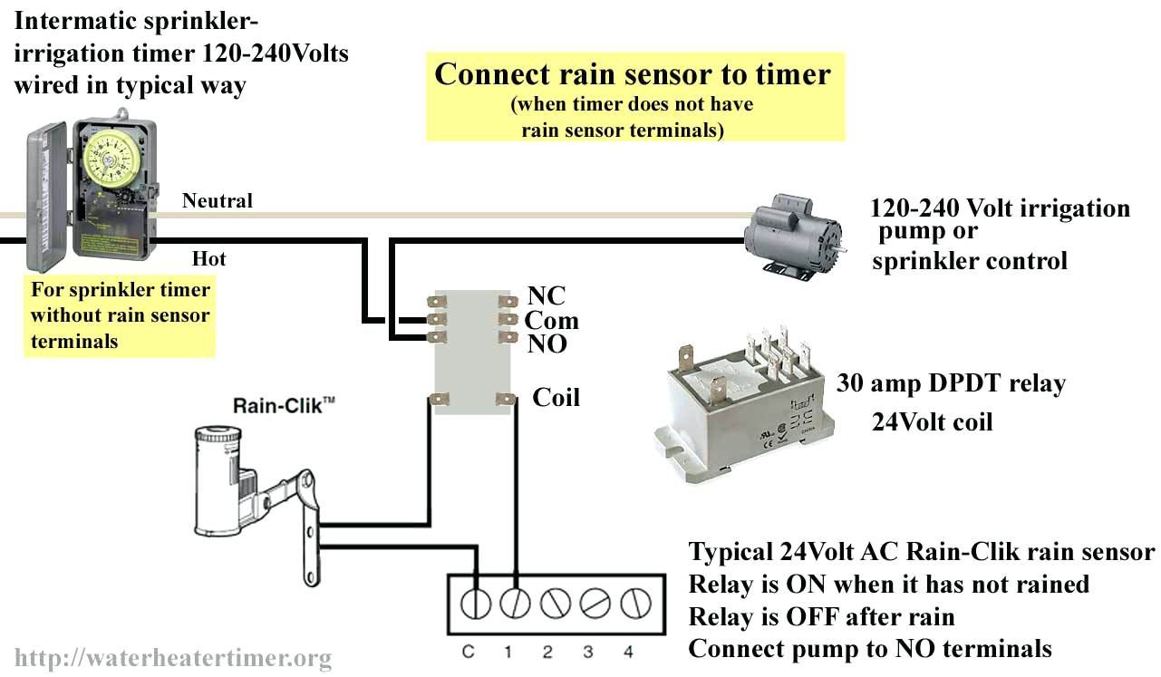 Collection Of Irrigation Controller Wiring Diagram Sample