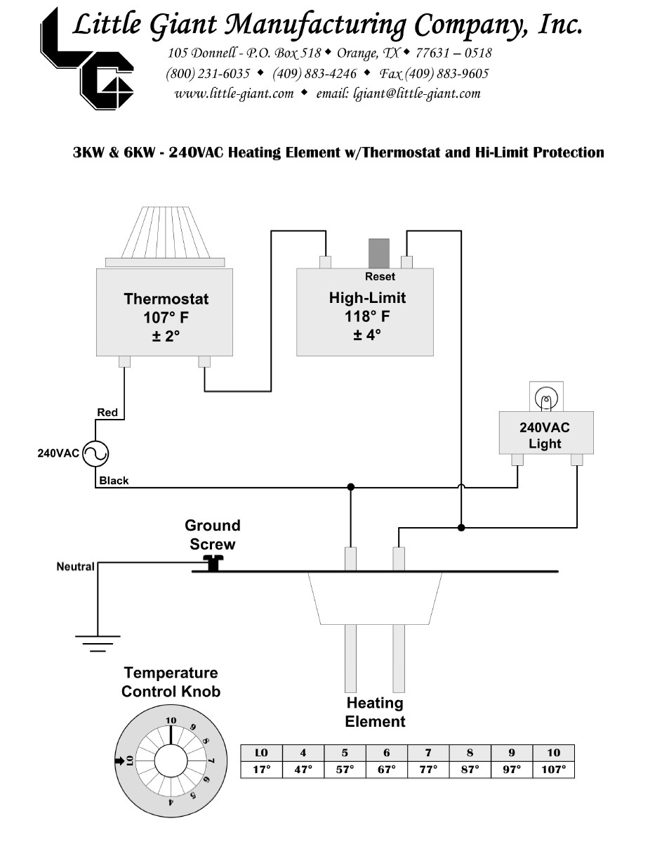 jandy spa side remote wiring diagram Download-Little Giant Wiring Diagram 18-s