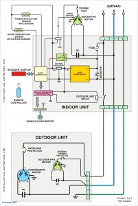 Jayco Eagle Wiring Diagram - Jayco Trailer Wiring Diagram Best Jayco Pop Up Wiring Diagram Goshen Pop Up Diagrams Jayco Pop 12b