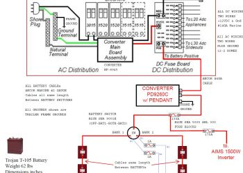 Jayco Eagle Wiring Diagram - Wiring Diagram for Jayco Caravans Fresh Jayco Eagle Wiring Diagram 12r
