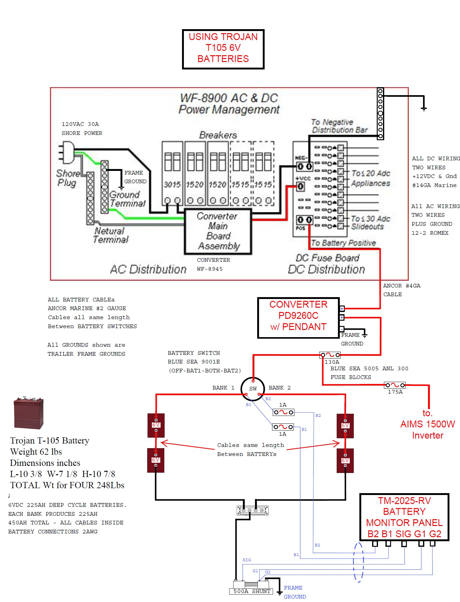 Jayco wiring schematic on