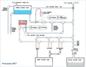 Jayco Eagle Wiring Diagram - Wiring Diagram for Jayco Caravans Valid Category Wiring Diagram 43 4c