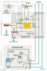 Jayco Trailer Wiring Diagram - Keystone Trailer Wiring Diagram Refrence 72 Best Coleman Travel Rh Eugrab Rv Power Converter Wiring Diagram Jayco Travel Trailer Wiring Diagram 14e
