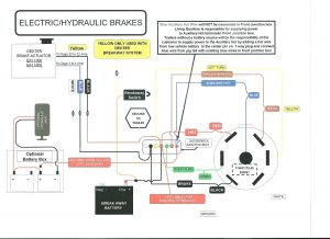 Jayco Trailer Wiring Diagram - Travel Trailer Wiring Diagram Inspirational Wiring Diagram for Stock Jayco Electric Brakes Wiring Awesome Rv 20c