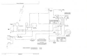 John Deere 320 Skid Steer Wiring Diagram - John Deere 260 Skid Steer Wiring Schematic Wire Center U2022 Rh Mitzuradio Me 5f