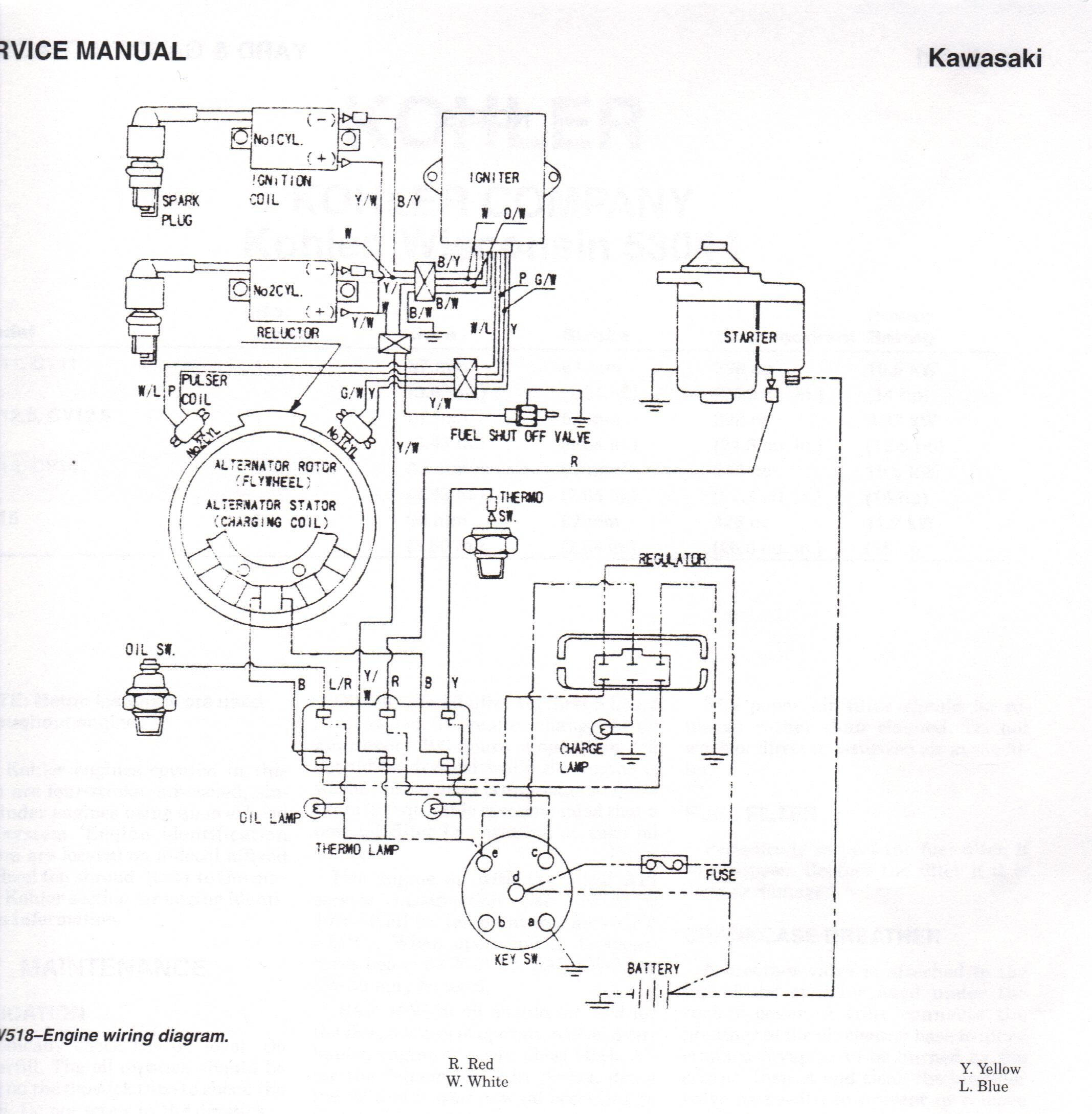 john deere gator tx wiring diagram Collection-wiring diagram for john deere 212 new john deere gator starter rh sandaoil co John Deere Gator Hydraulic Diagram John Deere Gator Engine Diagram 11-k