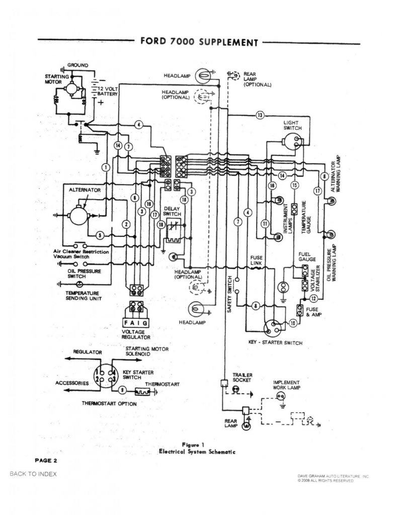 john deere tractor radio wiring diagram Collection-Massey Ferguson 135 Wiring Diagram With Alternator Refrence John Deere 4440 Radio Wiring Diagram Wiring Solutions Ipphil Elegant Massey Ferguson 135 3-j