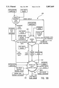 John Deere X320 Wiring Diagram - John Deere X320 Wiring Diagram Awesome Fine John Deere L100 Wiring Diagram Gallery the Best Electrical 2m