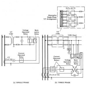 Kbic 120 Wiring Diagram - Edwards Transformer Wiring Diagram Picture Ideas Collection Wire 13f