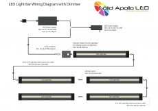 Led Power Supply Wiring Diagram - Wiring Diagram for Led Dimmer Switch Fresh Led Light Bar Wiring Diagram Rzr New New Led 10q