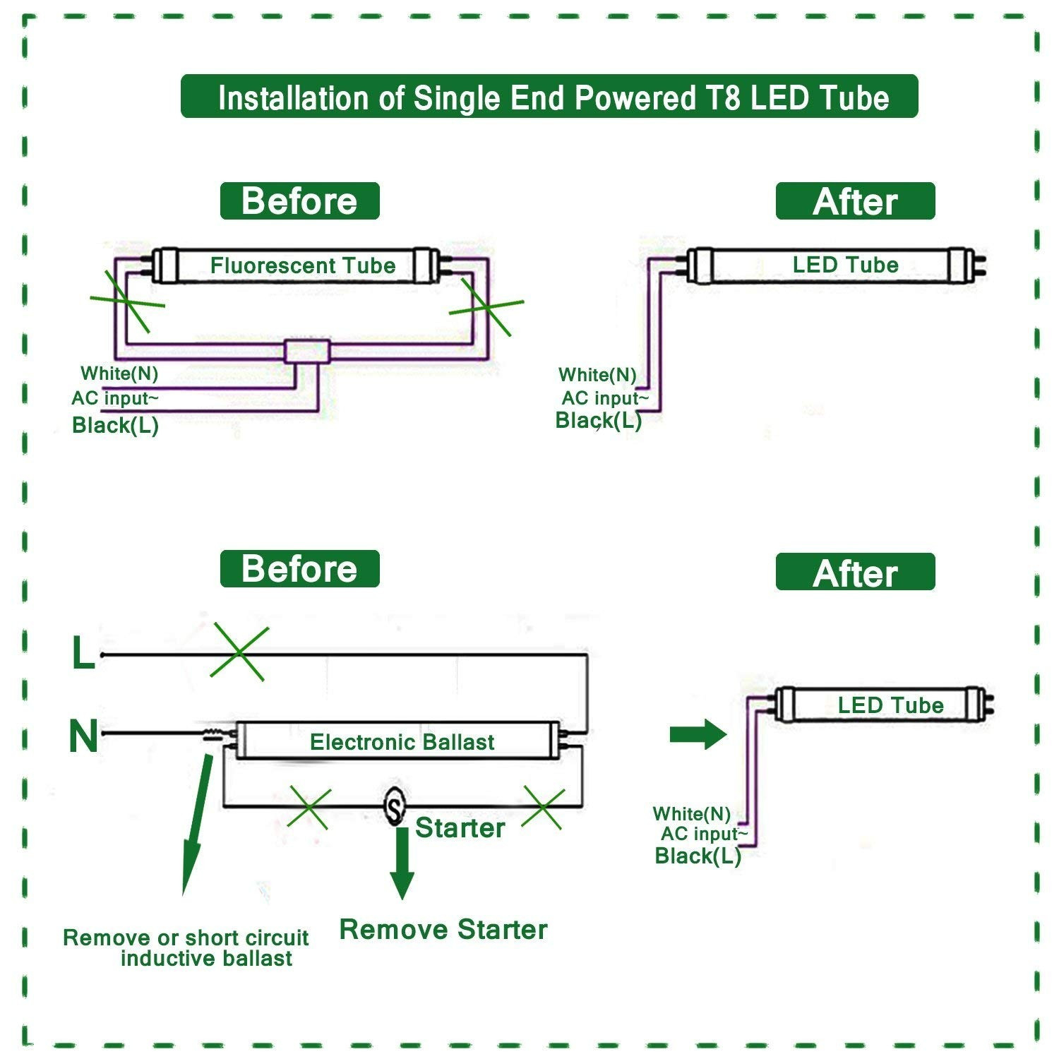 led tube light wiring diagram sample Ballest Withoout LED Tube Light