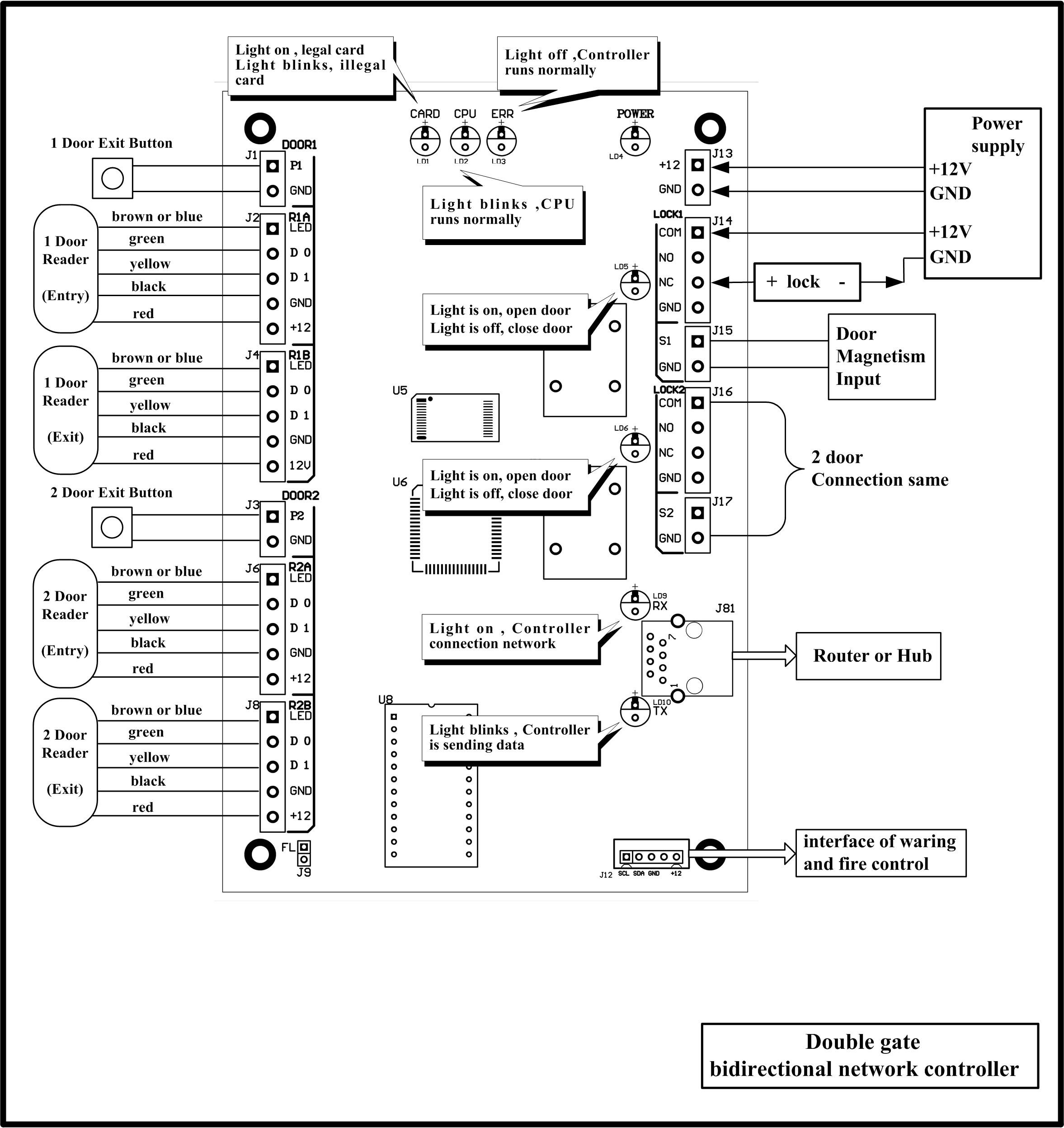 Collection Of Lenel Access Control Wiring Diagram Sample