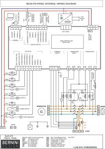 Lenel Access Control Wiring Diagram - Lenel Access Control Wiring Diagram and Beauteous Carlplant In Inside 1320 9h