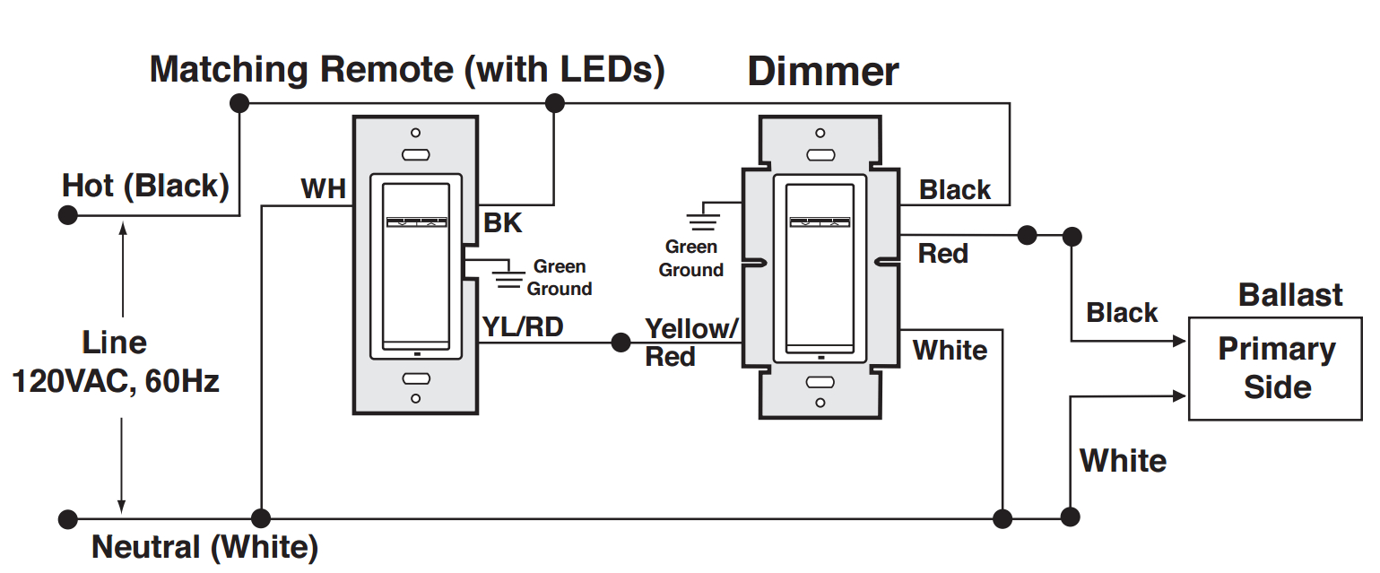 leviton 3 way dimmer switch wiring diagram Collection-2 Way Dimmer Switch Wiring Diagram Agnitum Me New 17-d