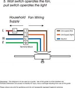 Leviton 3 Way Dimmer Switch Wiring Diagram - Dimming Switch Wiring Diagram Fresh Leviton 3 Way Rotary Dimmer Wiring Diagram Luxury Wire for Dimmers 10g